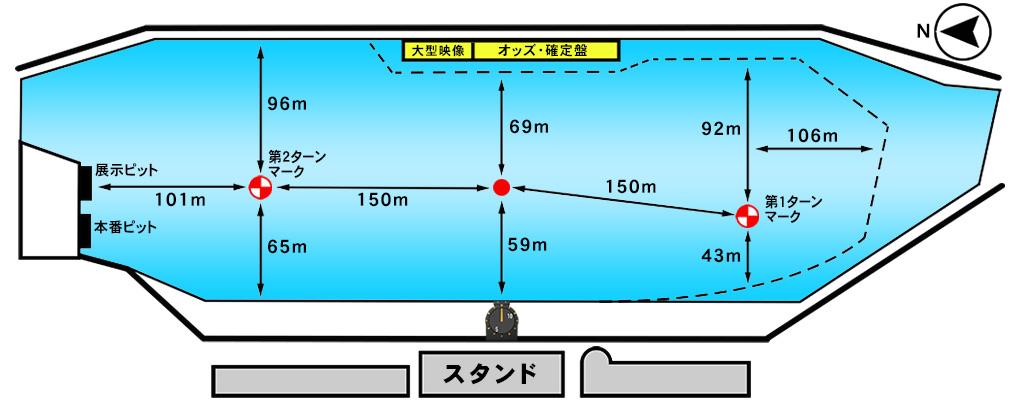 児島競艇場の水面