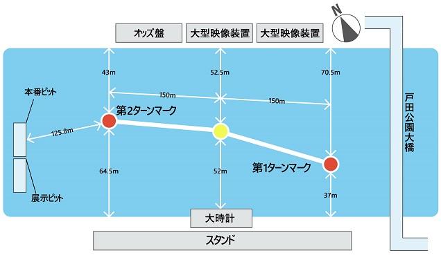戸田競艇場の水面