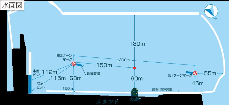 徳山競艇場の水面