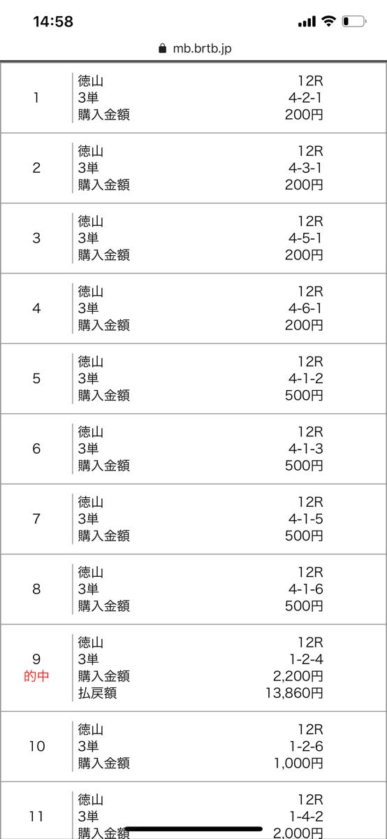 レース結果